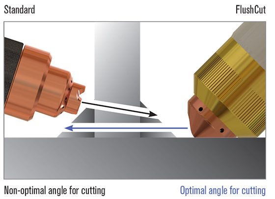 Standard plasma cutting versus FlushCut plasma cutting